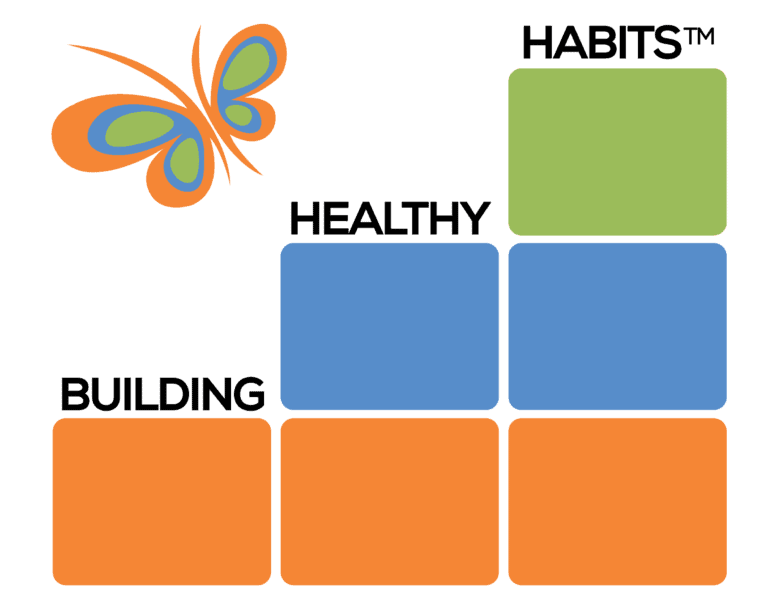Building Healthy Habits Wellness Program